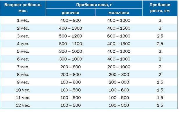 Кредит в евро москва
